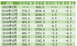 1-2月<em>啤酒</em>产量微降0.1%  行业进入调整期