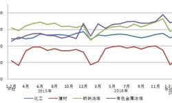 3月四大高载能行业用电1445亿<em>千瓦时</em> 同比增长5.2%