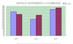 一季度全国彩票<em>销售额</em>同比增加44.64亿达952.48亿