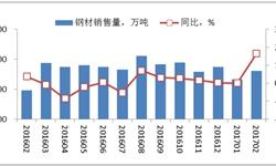 <em>钢铁</em>企业业绩回暖 钢材销量呈稳定增长趋势