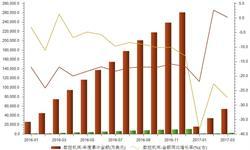 数控<em>机床</em>进口量增价减 国内技术需加快突破