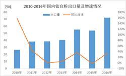 2016年<em>钛白粉</em>出口详情 海外市场仍将继续扩张