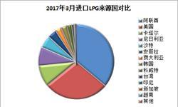 3月LPG进口量稍有下降 <em>广东</em>需求占近三成