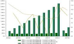 国内人均<em>化妆品</em>消费水平较低 未来市场销售空间巨大