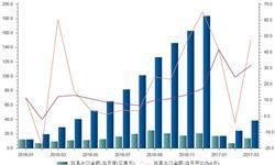 玩具出口保持高速增长 国产<em>品牌</em>仍需增强竞争力