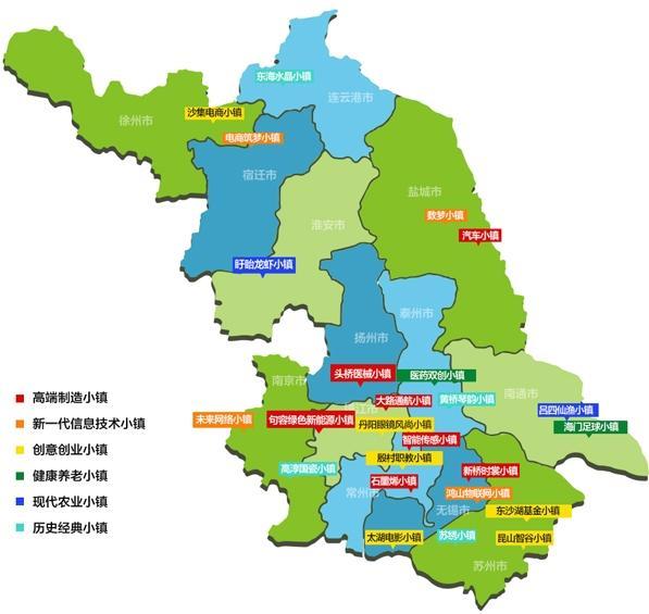 江苏省特色小镇名单