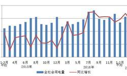 4月全国社会用电量达4847亿<em>千瓦时</em> 同比增长6.0%