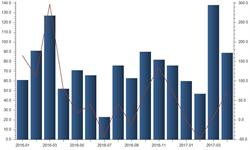 4月我国<em>原煤</em>出口89万吨 同比大增71.15%