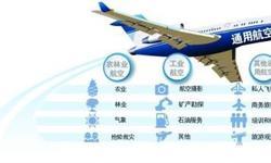 全球通用飞机交付状况分析