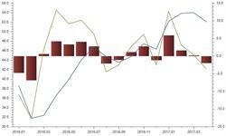 国际<em>原油价格</em>震荡起伏 减产会议或支撑油价回升