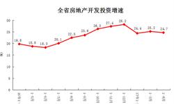 1-4月河南<em>房地产</em>开发投资增速达24.7%