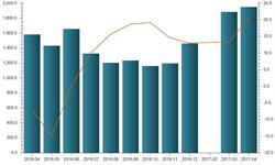 下游经销商积极备货 <em>空调</em>产量加速增长