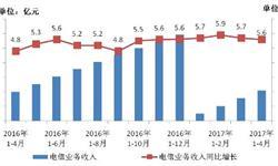 <em>电信业务</em>收入增速稳定 移动通信业务占比提升