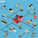 高端装备制造业投资策略及市场预测分析