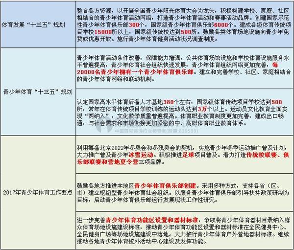 国家政策关于青少年体育发展的规划目标.JPEG
