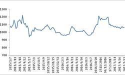 公路物流<em>运价</em><em>指数</em>小幅回调 本周环比回落0.11%