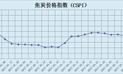 上周<em>焦炭</em>价格指数继续下跌 短期内仍将弱势运行