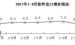 <em>软件</em>行业出口开始负增长 1-4月收入同比下滑1%