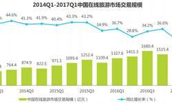 <em>在线</em><em>旅游</em>市场交易规模中高速增长 2017年增速将趋于稳定
