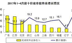 广东<em>软件</em>业务收入仍居首位 海南增收发展最快