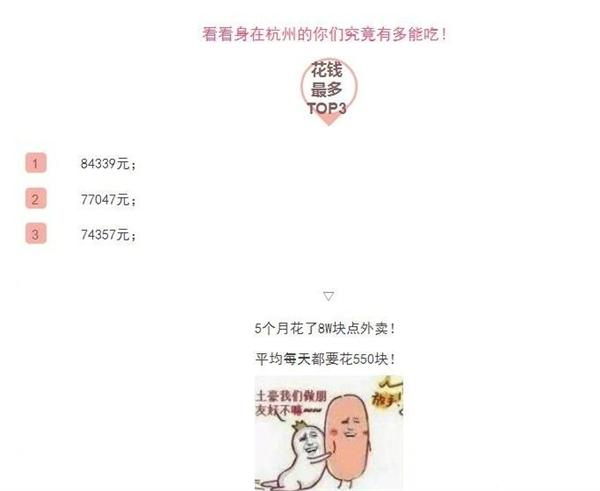 5个月花8万叫外卖 杭州这份外卖数据火遍全国