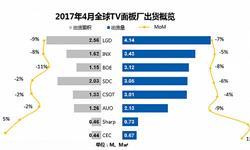 4月<em>全球</em>TV面板出货情况 LGD出货量仍居首位
