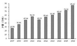 小龙虾<em>产业</em>化步伐加快 国内产量居世界首位