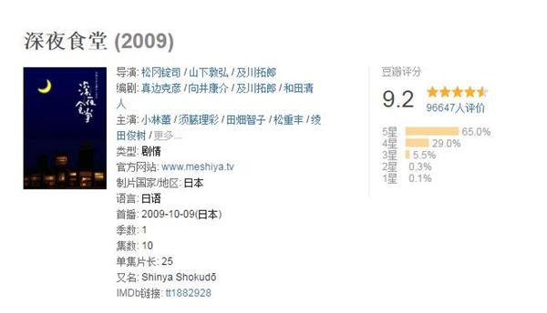 6月12日,备受吃货们关注的《深夜食堂》正式在浙江卫视和北京卫视开播,好男人黄磊化身都市小巷里深夜才营业的食堂老板,从他料理的每道食物中拉出一段段关于市井温情的人生故事。 然而,这部电视剧一播出就遭到了前所未有的扑街,豆瓣评分低到只有惊人的2.4分,甚至比被观众骂为脑残的《小时代》还低了一大截。 这部电视剧其实改编自日本的同名作品,日本原版共播出了三季,好评如潮,豆瓣评分非常之高,这也是观众们期待的原因之一。 早前,导演表示,他们会按照中国的情况,对食材和故事做一定的调整,让其更符合国内人的口味。但播出之后,大家惊奇的发现,与日本原本的相比,人物设定、台词、场景、造型几乎完全一样,唯一的变化就是将茶泡饭改成了泡面。 这种改变符合逻辑吗?谁会大半夜的跑到食堂去吃一碗泡面。观众们纷纷表示,这么改的唯一理由就是广告植物。有人吐槽,前两集几乎成为了某品牌泡面的专场,简直让人无法理解。 好好一部电视剧,被一碗泡面给毁了,怎能不让人气愤。事实上,国产影视剧这几年的广告植入真的可以用丧心病狂来形容了。古装片里出现各种现代企业的名字,现代剧里更是为其打广告编剧情。真是验了那句话:电视剧中间不能插播广告,就把电视剧直接变成广告。