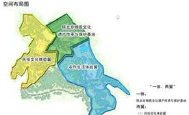 陕西省陕北民俗文化大观园项目案例