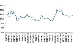 <em>电</em><em>商</em>促销提前备货影响 公路物流运价指数大幅回升