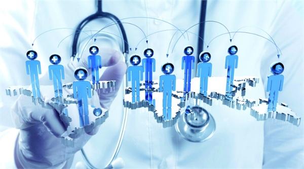 健康体检行业