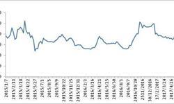 公路<em>价格指数</em>小幅回调 各车型指数环比涨跌不一