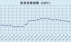 焦炭价格维稳小跌 上周<em>价格指数</em>微降0.02%