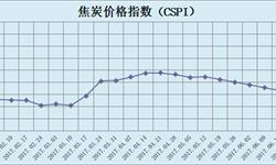 焦炭<em>价格指数</em>运行平稳 短期内难以出现大幅波动