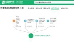 腾讯战略投资<em>TCL</em>集团子公司雷鸟科技 4.5亿购买17%股权
