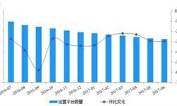 <em>网</em><em>贷</em>行业平台数量继续减少 6月新上线13家创新高
