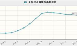 6月电煤<em>价格</em>指数维持下行 环比降幅略有扩大