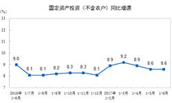 固定资产<em>投资</em>增速稳中略缓 上半年增速为8.6%
