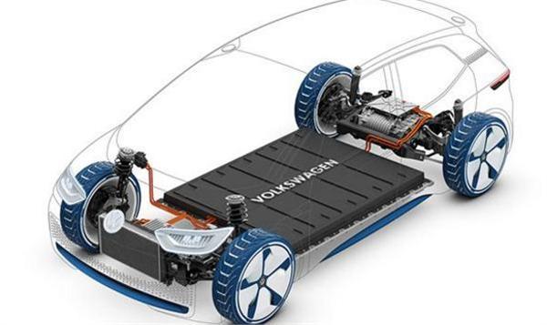 电动汽车补贴政策变动 动力电池企业如何改变自身策略