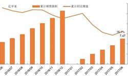 年中冲量房企加快脚步 <em>商品房</em>销售面积增速超预期