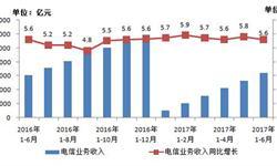 6月我国<em>电信业务</em>总量同比大增近七成