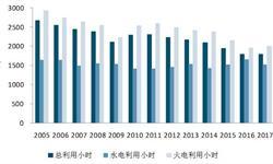 上半年发电设备利用小时小幅降低 <em>水电</em>跌幅明显