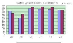 6月彩票<em>销售额</em>下跌0.3% 体彩<em>销售额</em>明显减少