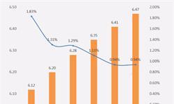 移动搜索<em>用户</em>规模逐渐饱和 增速放缓二季度仅增长0.94%