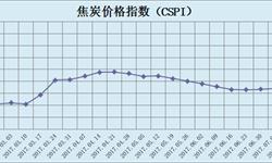 下游钢材市场利润高企 焦炭<em>价格指数</em>继续上涨