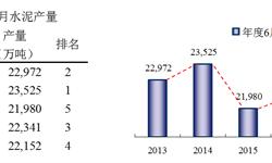 <em>水泥</em>产量大幅下滑超过预期 预计7月产量2.14亿吨