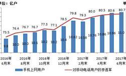 6月末手机上网的<em>用户</em>达11亿 渗透率高达80.7%