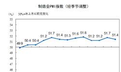 制造业总体走势平稳 PMI<em>指数</em>7月环比小幅回落