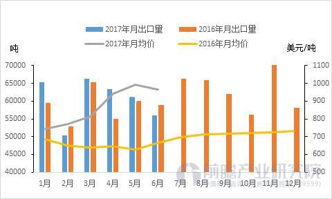 1-7月原保险<em>保费</em>收入25267.56亿 同比增长21.30%