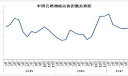 公路<em>物流</em>运价波动中回升 上半年整体增长9.2%